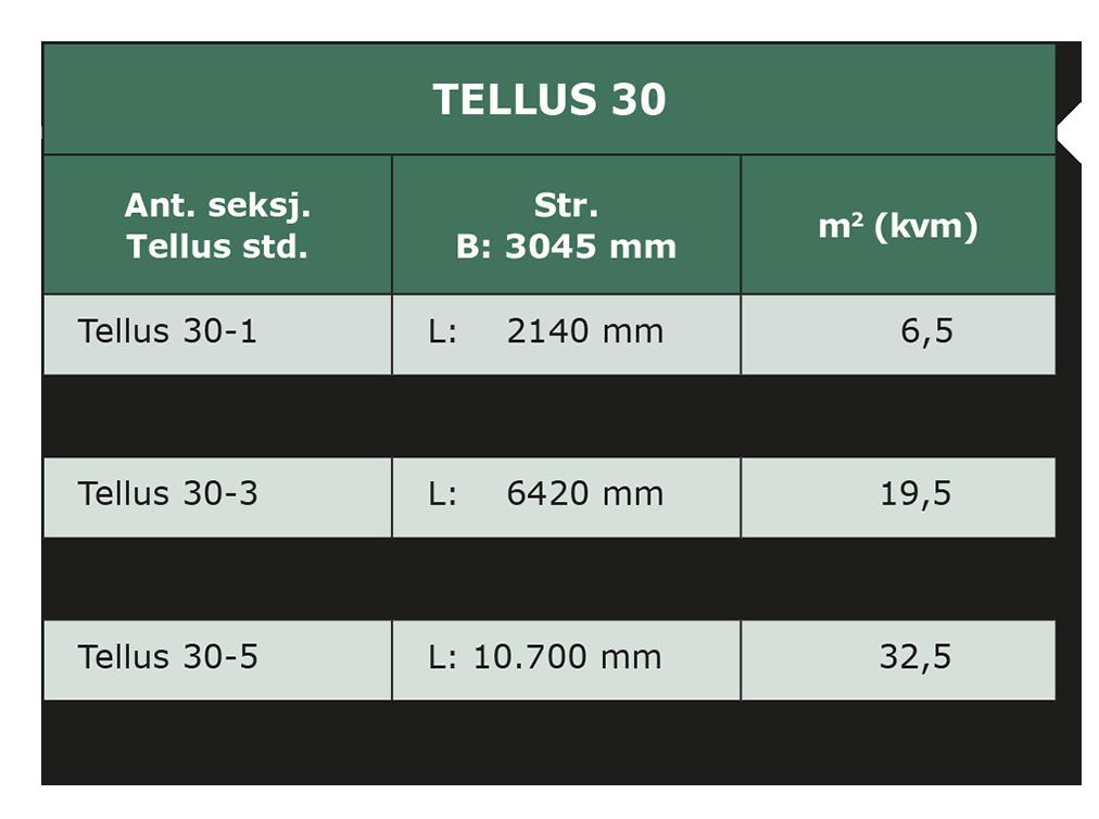 Zenzo Miljø -Tellus 30 Avfallshus - Miljøhus -Tabell.