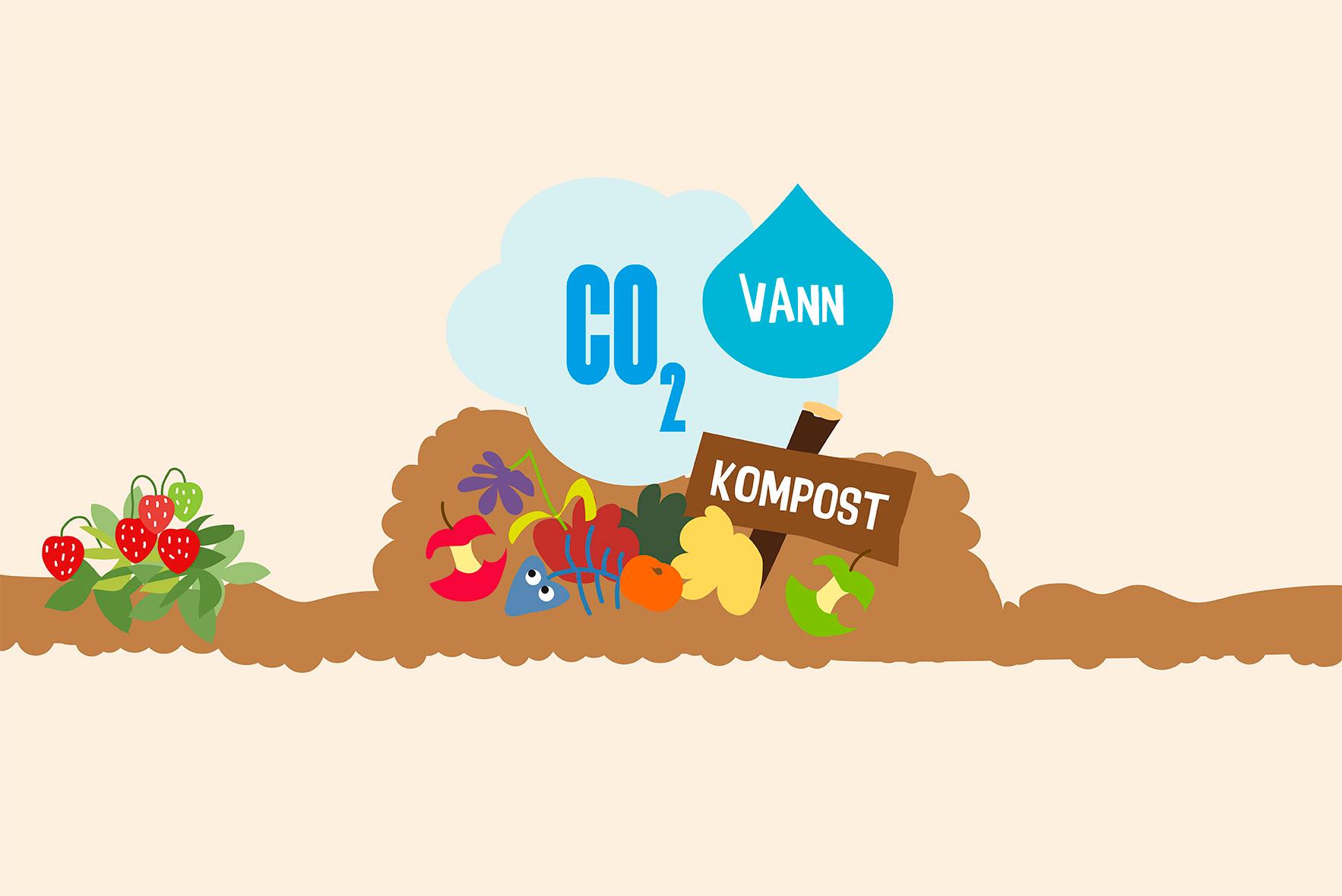 Grønne bio avfallsposer