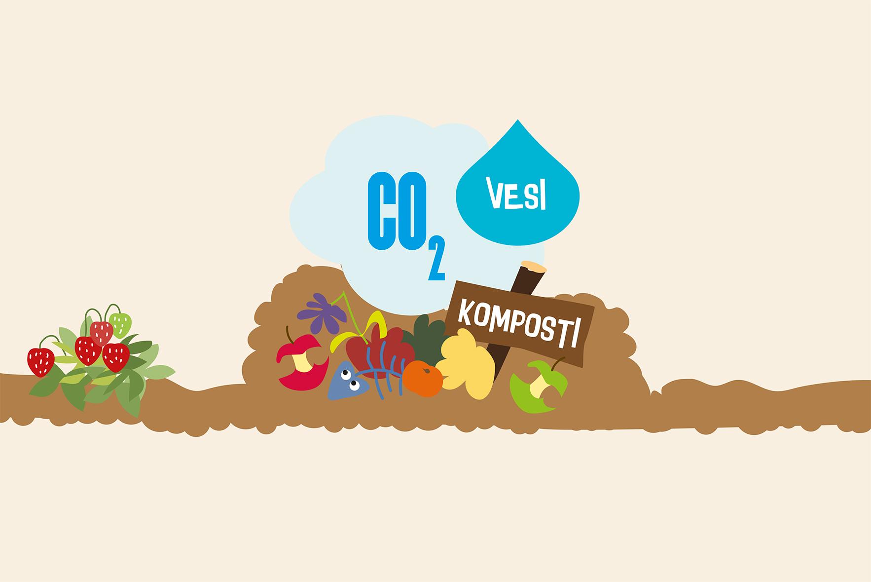 vihreät jätepussit sekä erot muoviin