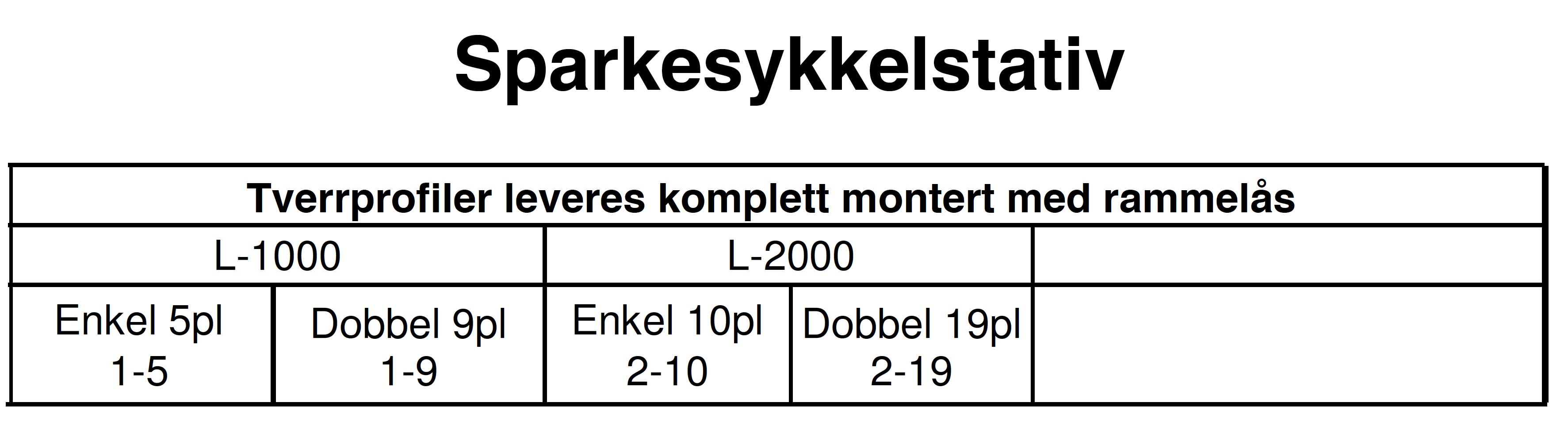 Zenzo Miljø-Sparkesykkelstativ tabell for enkel og dobbelt stativ